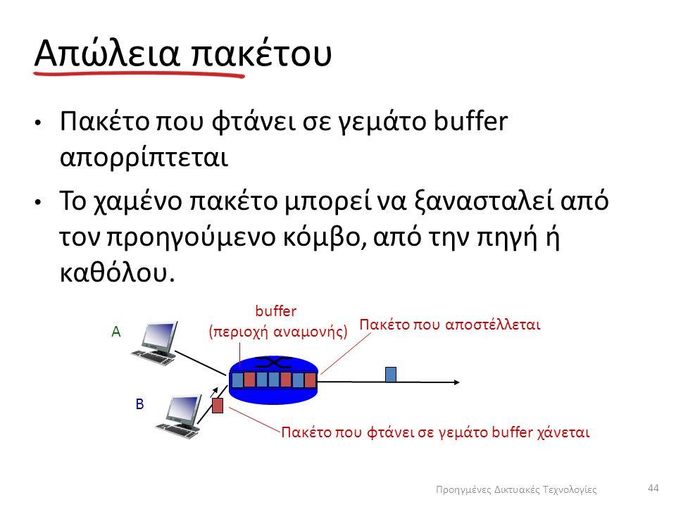 Απώλεια πακέτου Πακέτο που φτάνει σε γεμάτο buffer απορρίπτεται Το χαμένο πακέτο μπορεί να ξανασταλεί από τον προηγούμενο κόμβο, από την πηγή ή καθόλο