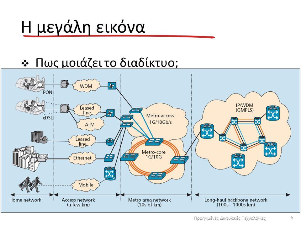Προηγμένες Δικτυακές Τεχνολογίες 6 Η μεγάλη εικόνα  Ένας σύγχρονος μηχανικός δικτύων πρέπει να γνωρίζει  Βασικές τεχνολογίες φυσικού επιπέδου (οπτική μετάδοση, δίκτυα κινητών, xDSL)  Πως διαλειτουργούν τα διαφορετικά τμήματα του δικτύου  Ποιος ο ρόλος των διαφορετικών συσκευών που αναλαμβάνουν τη μεταγωγή/δρομολόγηση από το κομμάτι της πρόσβασης έως το δίκτυο κορμού.