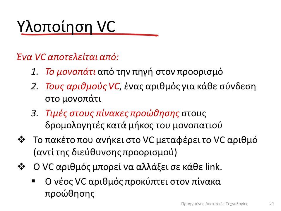 Υλοποίηση VC Ένα VC αποτελείται από: 1.Το μονοπάτι από την πηγή στον προορισμό 2.Τους αριθμούς VC, ένας αριθμός για κάθε σύνδεση στο μονοπάτι 3.Τιμές