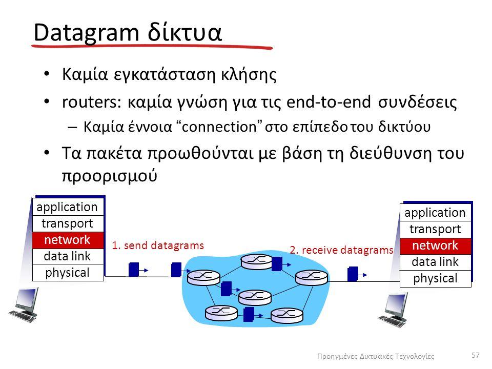 Datagram δίκτυα Καμία εγκατάσταση κλήσης routers: καμία γνώση για τις end-to-end συνδέσεις – Καμία έννοια connection στο επίπεδο του δικτύου Τα πακέτα προωθούνται με βάση τη διεύθυνση του προορισμού 1.