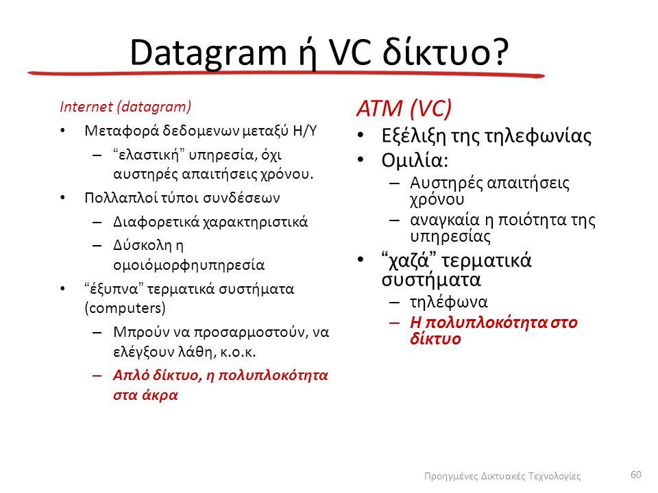 Datagram ή VC δίκτυο.