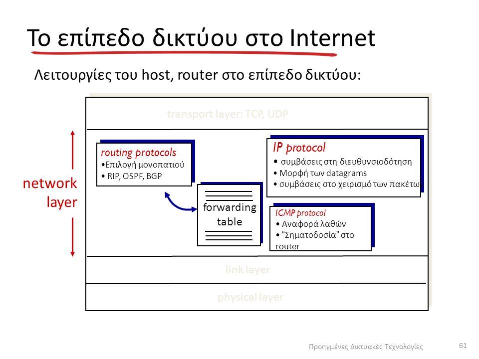 To επίπεδο δικτύου στο Internet forwarding table Λειτουργίες του host, router στο επίπεδο δικτύου: routing protocols Επιλογή μονοπατιού RIP, OSPF, BGP