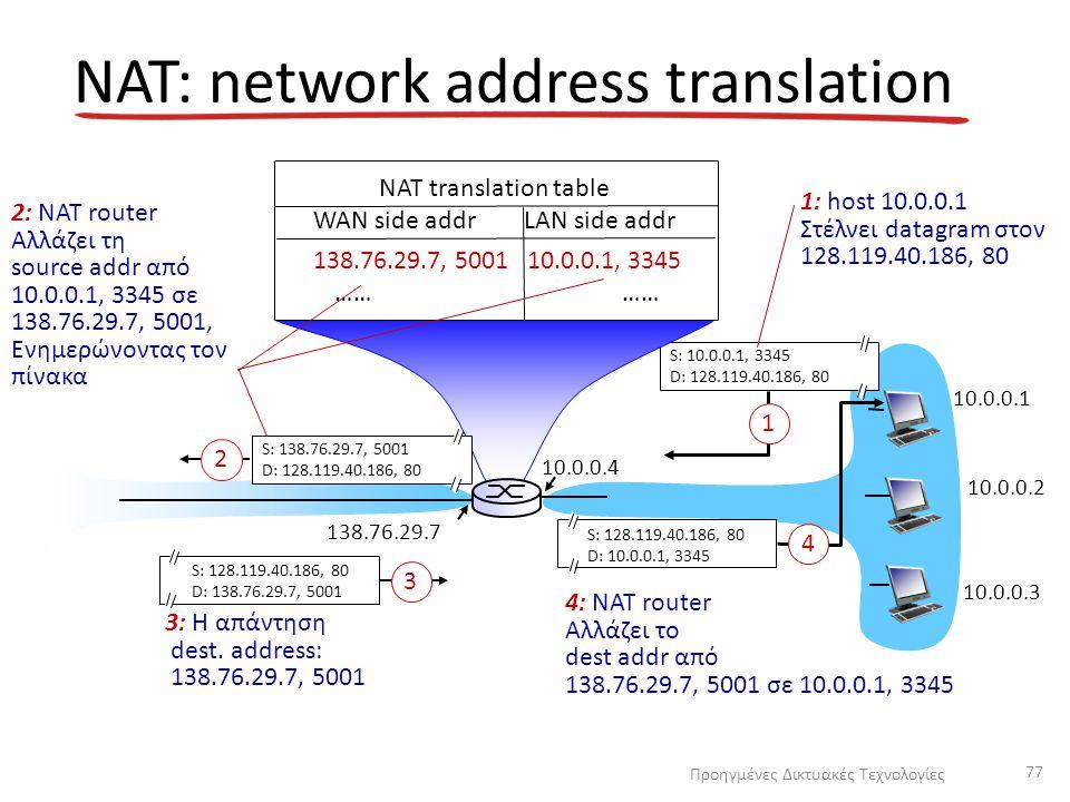 10.0.0.1 10.0.0.2 10.0.0.3 S: 10.0.0.1, 3345 D: 128.119.40.186, 80 1 10.0.0.4 138.76.29.7 1: host 10.0.0.1 Στέλνει datagram στον 128.119.40.186, 80 NAT translation table WAN side addr LAN side addr 138.76.29.7, 5001 10.0.0.1, 3345 …… S: 128.119.40.186, 80 D: 10.0.0.1, 3345 4 S: 138.76.29.7, 5001 D: 128.119.40.186, 80 2 2: NAT router Αλλάζει τη source addr από 10.0.0.1, 3345 σε 138.76.29.7, 5001, Ενημερώνοντας τον πίνακα S: 128.119.40.186, 80 D: 138.76.29.7, 5001 3 3: Η απάντηση dest.