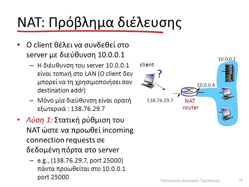 NAT: Πρόβλημα διέλευσης Ο client θέλει να συνδεθεί στο server με διεύθυνση 10.0.0.1 – Η διέυθυνση του server 10.0.0.1 είναι τοπική στο LAN (Ο client δ