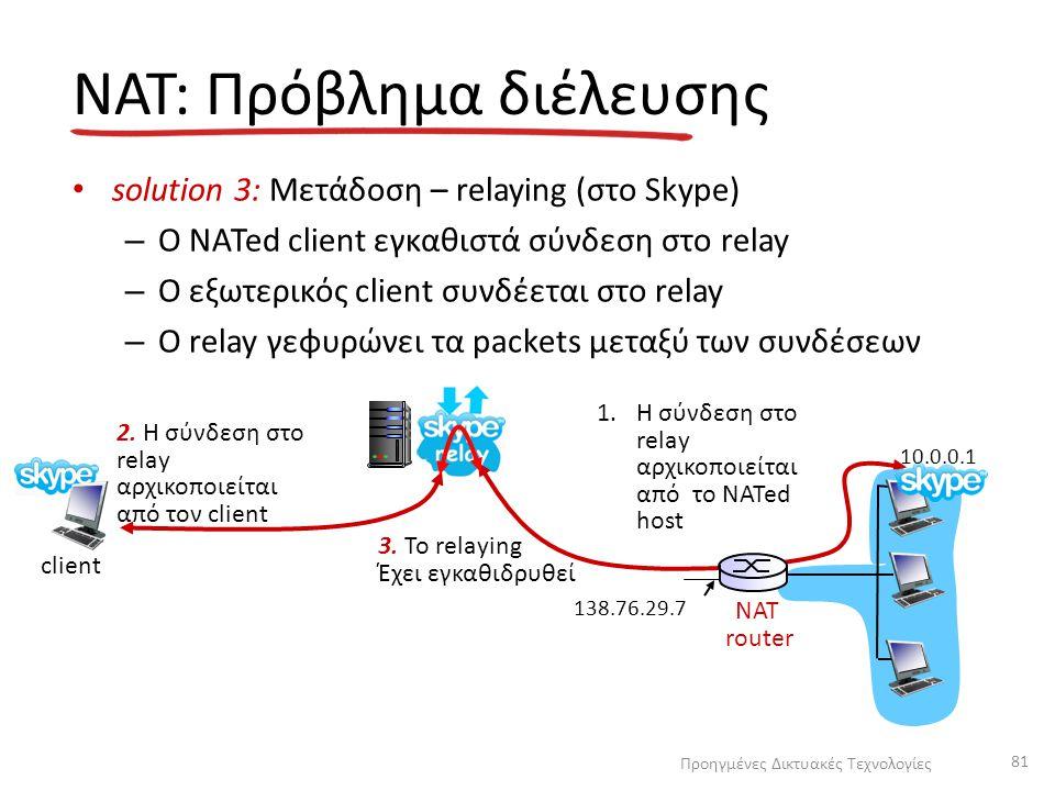 NAT: Πρόβλημα διέλευσης solution 3: Μετάδοση – relaying (στο Skype) – Ο NATed client εγκαθιστά σύνδεση στο relay – O εξωτερικός client συνδέεται στο r