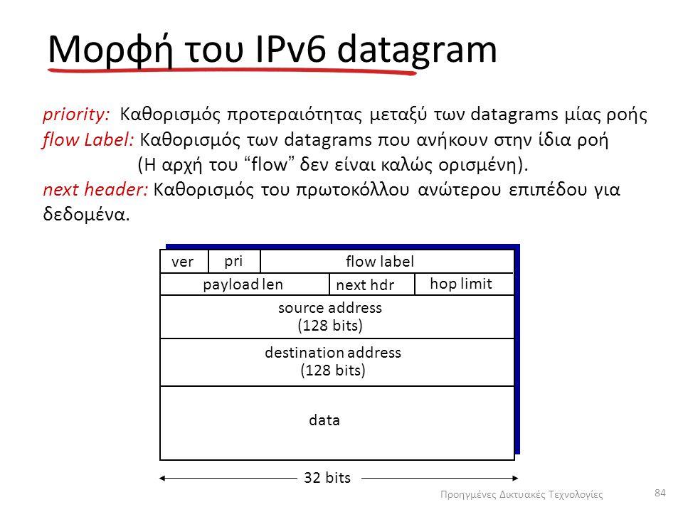 Μορφή του IPv6 datagram priority: Καθορισμός προτεραιότητας μεταξύ των datagrams μίας ροής flow Label: Καθορισμός των datagrams που ανήκουν στην ίδια