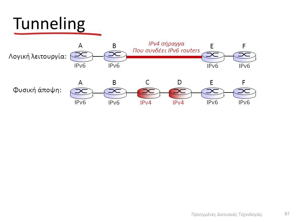 Tunneling Φυσική άποψη: IPv4 A B IPv6 E F C D Λογική λειτουργία: IPv4 σήραγγα Που συνδέει IPv6 routers E IPv6 F A B Προηγμένες Δικτυακές Τεχνολογίες 87
