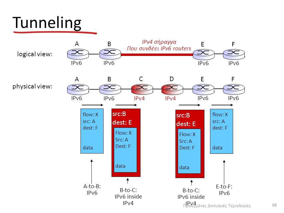 flow: X src: A dest: F data A-to-B: IPv6 Flow: X Src: A Dest: F data src:B dest: E B-to-C: IPv6 inside IPv4 E-to-F: IPv6 flow: X src: A dest: F data B-to-C: IPv6 inside IPv4 Flow: X Src: A Dest: F data src:B dest: E physical view: A B IPv6 E F C D logical view: IPv4 σήραγγα Που συνδέει IPv6 routers E IPv6 F A B Tunneling IPv4 Προηγμένες Δικτυακές Τεχνολογίες 88