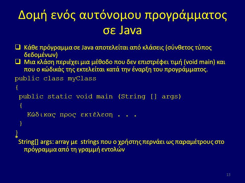 Δομή ενός αυτόνομου προγράμματος σε Java  Κάθε πρόγραμμα σε Java αποτελείται από κλάσεις (σύνθετος τύπος δεδομένων)  Μια κλάση περιέχει μια μέθοδο που δεν επιστρέφει τιμή (void main) και που ο κώδικάς της εκτελείται κατά την έναρξη του προγράμματος.