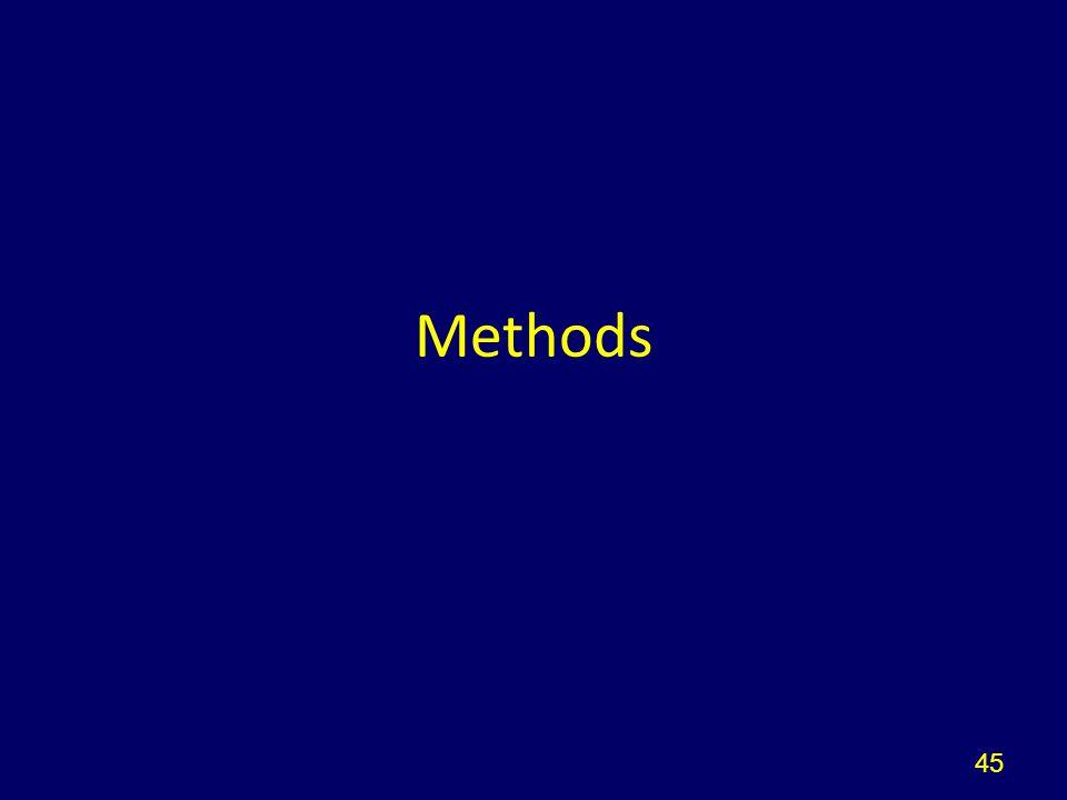 45 Methods