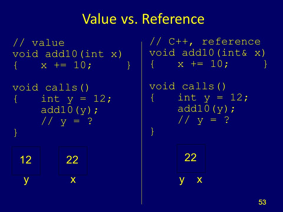 Value vs.