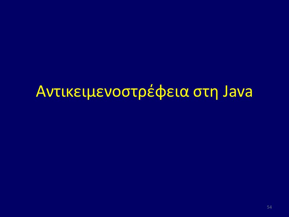 Αντικειμενοστρέφεια στη Java 54