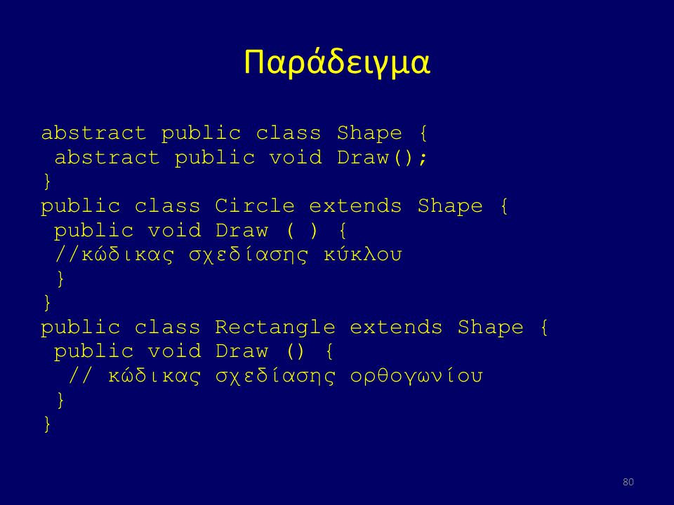 Παράδειγμα abstract public class Shape { abstract public void Draw(); } public class Circle extends Shape { public void Draw ( ) { //κώδικας σχεδίασης