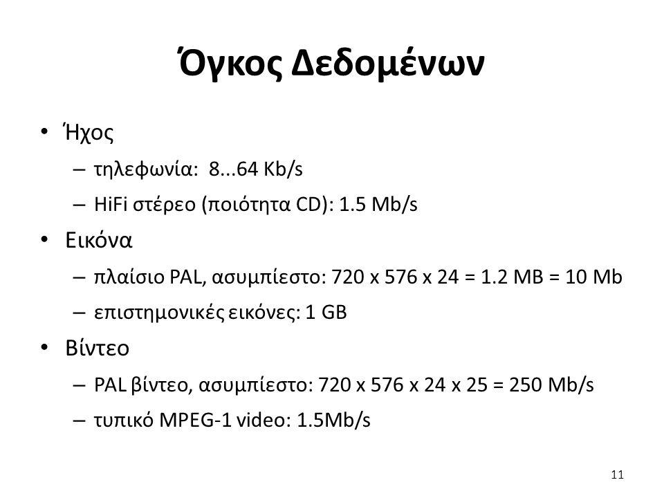 11 Όγκος Δεδομένων Ήχος – τηλεφωνία: 8...64 Kb/s – HiFi στέρεο (ποιότητα CD): 1.5 Mb/s Εικόνα – πλαίσιο PAL, ασυμπίεστο: 720 x 576 x 24 = 1.2 MB = 10 Mb – επιστημονικές εικόνες: 1 GB Βίντεο – PAL βίντεο, ασυμπίεστο: 720 x 576 x 24 x 25 = 250 Mb/s – τυπικό MPEG-1 video: 1.5Mb/s