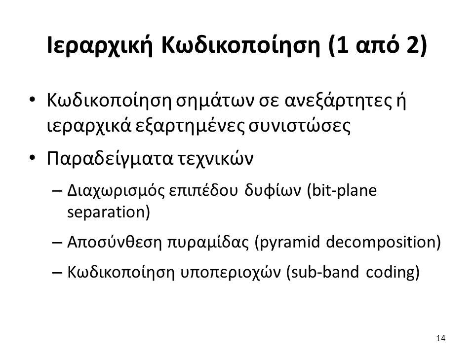 14 Ιεραρχική Κωδικοποίηση (1 από 2) Κωδικοποίηση σημάτων σε ανεξάρτητες ή ιεραρχικά εξαρτημένες συνιστώσες Παραδείγματα τεχνικών – Διαχωρισμός επιπέδου δυφίων (bit-plane separation) – Αποσύνθεση πυραμίδας (pyramid decomposition) – Κωδικοποίηση υποπεριοχών (sub-band coding)
