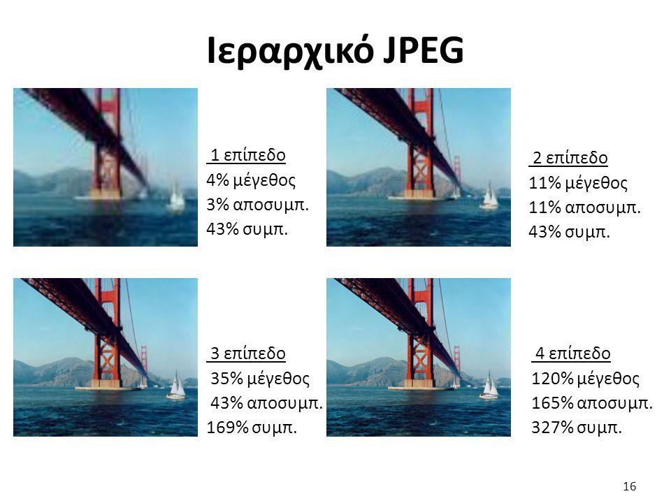 Ιεραρχικό JPEG 1 επίπεδο 4% μέγεθος 3% αποσυμπ. 43% συμπ.