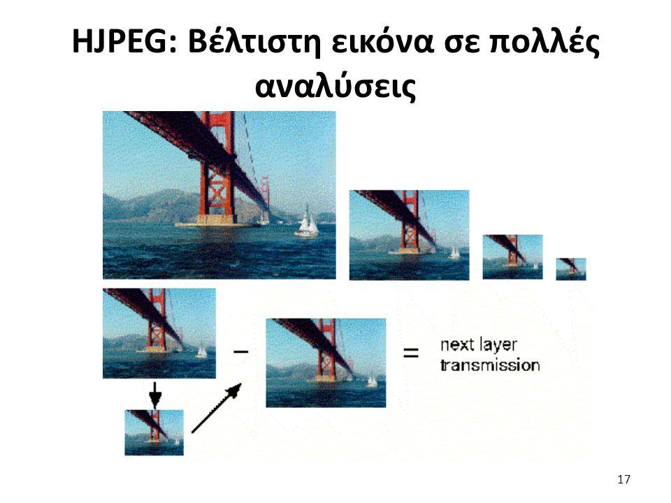 HJPEG: Βέλτιστη εικόνα σε πολλές αναλύσεις 17