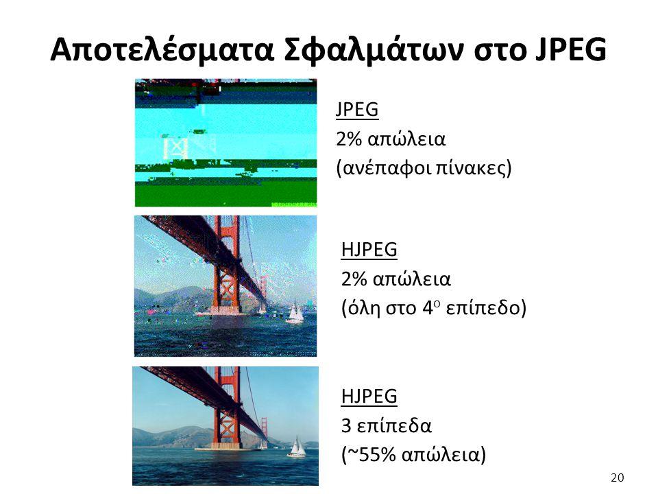 20 Αποτελέσματα Σφαλμάτων στο JPEG JPEG 2% απώλεια (ανέπαφοι πίνακες) HJPEG 3 επίπεδα (~55% απώλεια) HJPEG 2% απώλεια (όλη στο 4 ο επίπεδο)