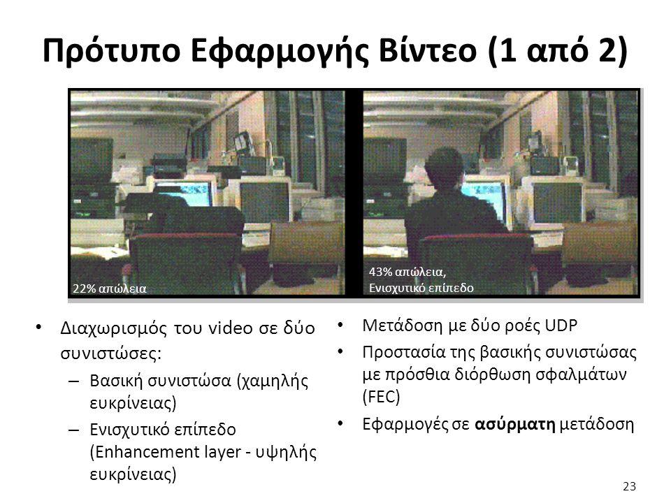 23 Πρότυπο Εφαρμογής Βίντεο (1 από 2) Διαχωρισμός του video σε δύο συνιστώσες: – Βασική συνιστώσα (χαμηλής ευκρίνειας) – Ενισχυτικό επίπεδο (Enhancement layer - υψηλής ευκρίνειας) 22% απώλεια 43% απώλεια, Ενισχυτικό επίπεδο Μετάδοση με δύο ροές UDP Προστασία της βασικής συνιστώσας με πρόσθια διόρθωση σφαλμάτων (FEC) Εφαρμογές σε ασύρματη μετάδοση