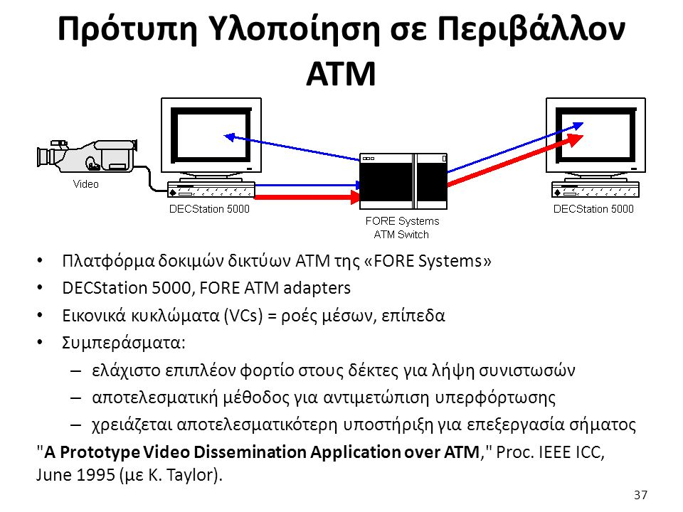 37 Πρότυπη Υλοποίηση σε Περιβάλλον ATM Πλατφόρμα δοκιμών δικτύων ATM της «FORE Systems» DECStation 5000, FORE ATM adapters Εικονικά κυκλώματα (VCs) = ροές μέσων, επίπεδα Συμπεράσματα: – ελάχιστο επιπλέον φορτίο στους δέκτες για λήψη συνιστωσών – αποτελεσματική μέθοδος για αντιμετώπιση υπερφόρτωσης – χρειάζεται αποτελεσματικότερη υποστήριξη για επεξεργασία σήματος A Prototype Video Dissemination Application over ATM, Proc.