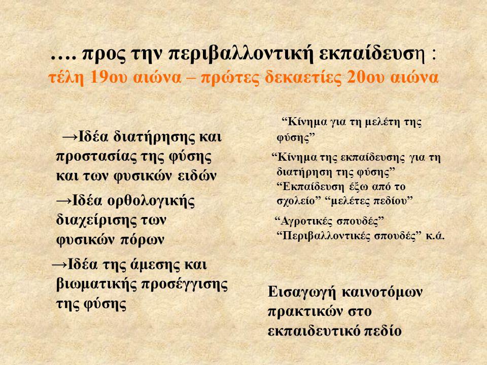 ΕΝΔΕΙΚΤΙΚΗ ΒΙΒΛΙΟΓΡΑΦΙΑ Γεωργόπουλος Α., Περιβαλλοντική Εκπαίδευση, Ζητήματα ταυτότητας, Gutenberg, Αθήνα 2014.Δημητρακόπουλος Γ., Ποιος φοβάται τη Local Agenda 21 ; στο Περιβαλλοντική εκπαίδευση, Ο νέος πολιτισμός που αναδύεται (επμ.