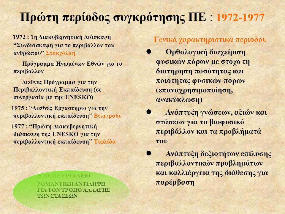 """Πρώτη περίοδος συγκρότησης ΠΕ : 1972-1977 1972 : 1η Διακυβερνητική Διάσκεψη """"Συνδιάσκεψη για το περιβάλλον του ανθρώπου"""" Στοκχόλμη Πρόγραμμα Ηνωμένων"""