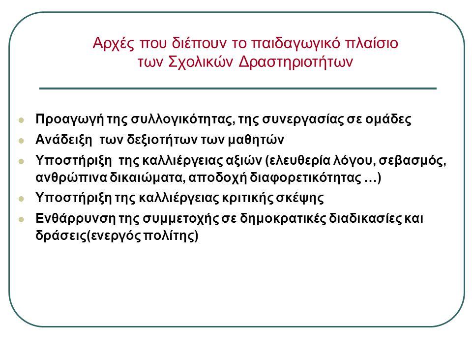 Αρχές που διέπουν το παιδαγωγικό πλαίσιο των Σχολικών Δραστηριοτήτων Προαγωγή της συλλογικότητας, της συνεργασίας σε ομάδες Ανάδειξη των δεξιοτήτων των μαθητών Υποστήριξη της καλλιέργειας αξιών (ελευθερία λόγου, σεβασμός, ανθρώπινα δικαιώματα, αποδοχή διαφορετικότητας …) Υποστήριξη της καλλιέργειας κριτικής σκέψης Ενθάρρυνση της συμμετοχής σε δημοκρατικές διαδικασίες και δράσεις(ενεργός πολίτης)