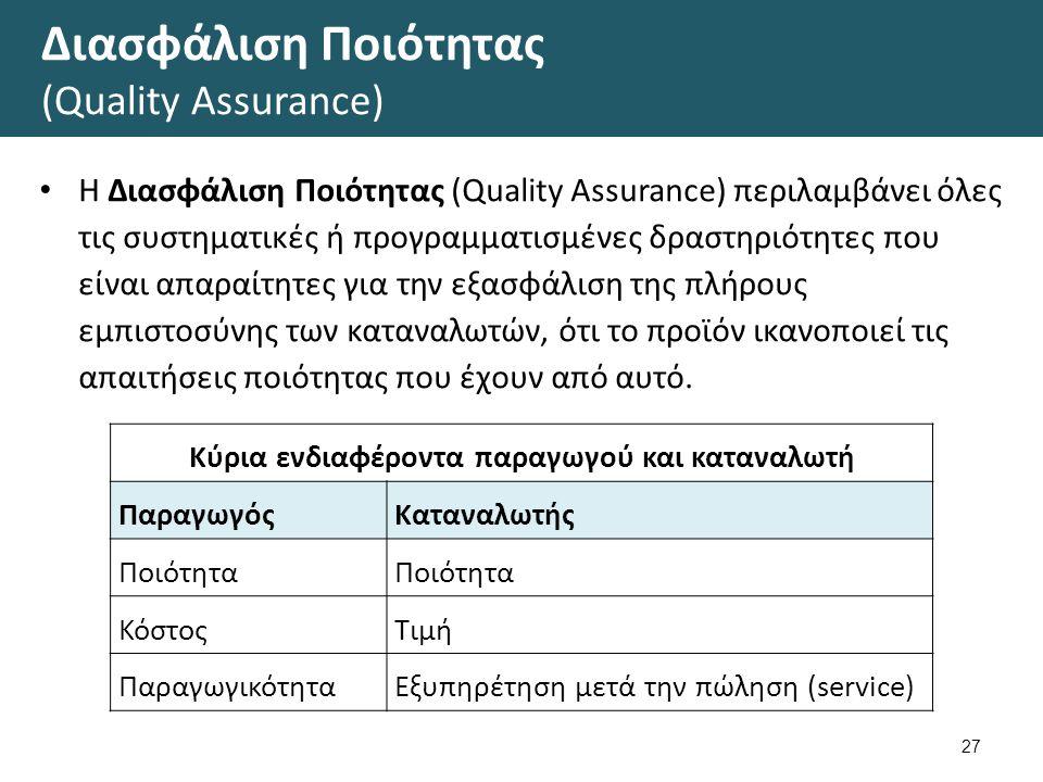 Διασφάλιση Ποιότητας (Quality Assurance) 27 Η Διασφάλιση Ποιότητας (Quality Assurance) περιλαμβάνει όλες τις συστηματικές ή προγραμματισμένες δραστηρι