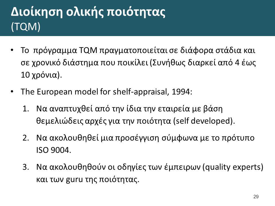 Διοίκηση ολικής ποιότητας (TQM) 29 Το πρόγραμμα TQM πραγματοποιείται σε διάφορα στάδια και σε χρονικό διάστημα που ποικίλει (Συνήθως διαρκεί από 4 έως
