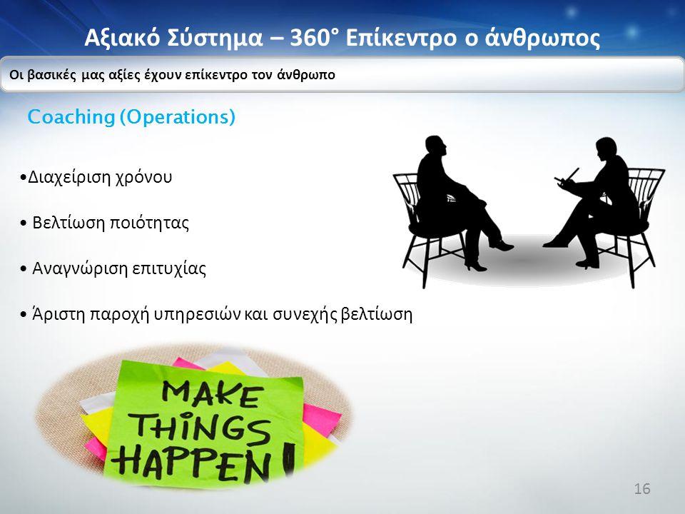 Αξιακό Σύστημα – 360° Επίκεντρο ο άνθρωπος Οι βασικές μας αξίες έχουν επίκεντρο τον άνθρωπο Coaching (Operations) Διαχείριση χρόνου Βελτίωση ποιότητας