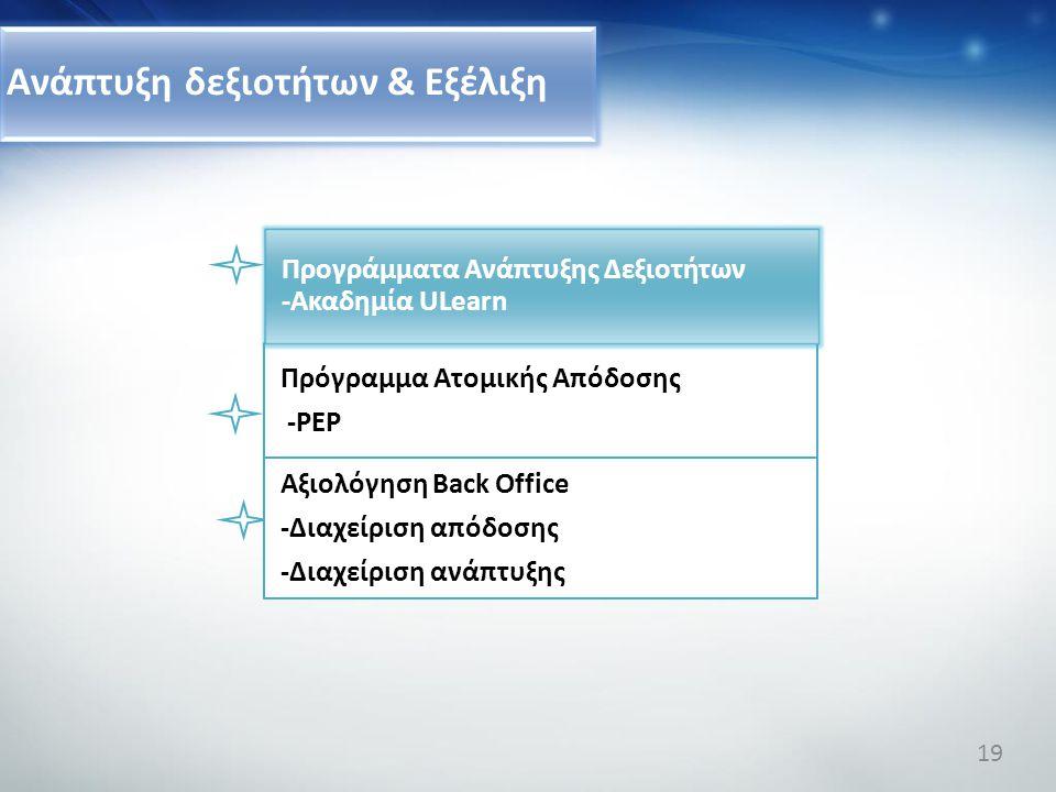 Ανάπτυξη δεξιοτήτων & Εξέλιξη Πρόγραμμα Ατομικής Απόδοσης -PEP Αξιολόγηση Back Office -Διαχείριση απόδοσης -Διαχείριση ανάπτυξης Προγράμματα Ανάπτυξης