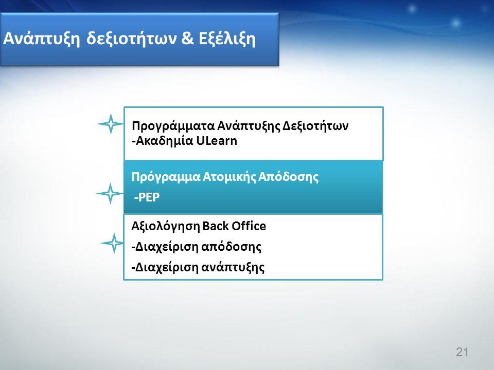 Ανάπτυξη δεξιοτήτων & Εξέλιξη Πρόγραμμα Ατομικής Απόδοσης -PEP Πρόγραμμα Ατομικής Απόδοσης -PEP Αξιολόγηση Back Office -Διαχείριση απόδοσης -Διαχείρισ