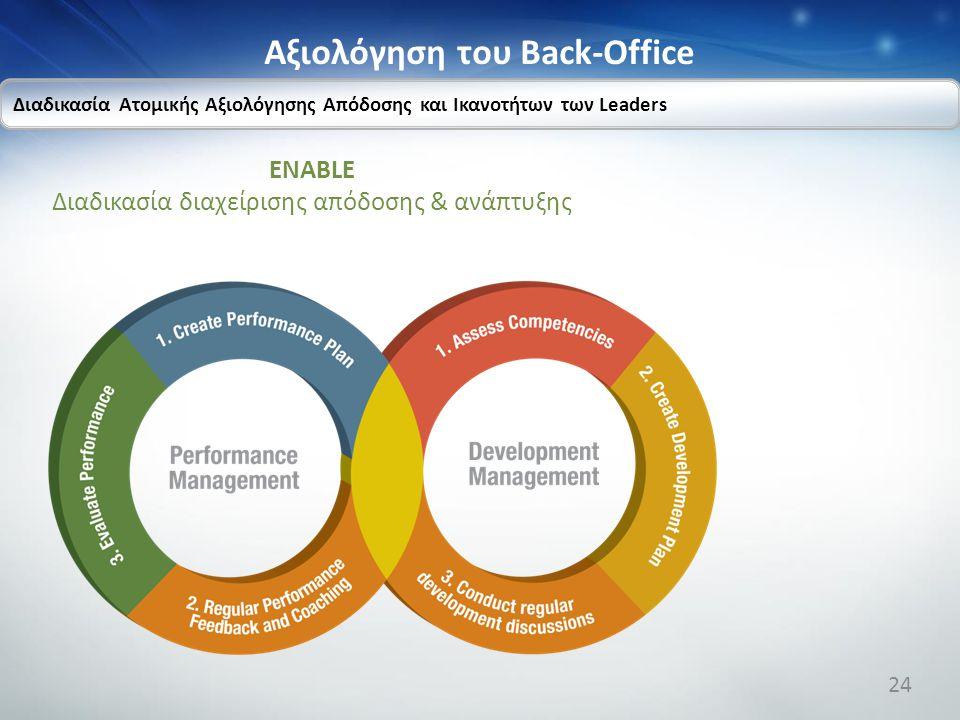 Αξιολόγηση του Back-Office ENABLE Διαδικασία διαχείρισης απόδοσης & ανάπτυξης Διαδικασία Ατομικής Αξιολόγησης Απόδοσης και Ικανοτήτων των Leaders 24