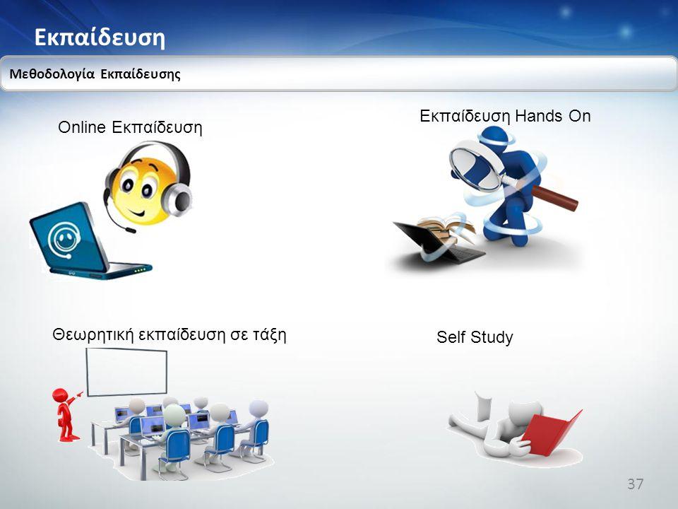 Εκπαίδευση Μεθοδολογία Εκπαίδευσης Online Εκπαίδευση Εκπαίδευση Hands On Θεωρητική εκπαίδευση σε τάξη Self Study 37