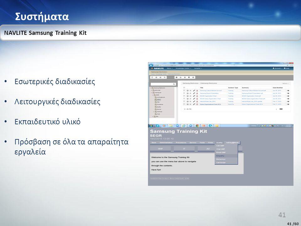 Συστήματα NAVLITE Samsung Training Kit Εσωτερικές διαδικασίες Λειτουργικές διαδικασίες Εκπαιδευτικό υλικό Πρόσβαση σε όλα τα απαραίτητα εργαλεία 41 /6