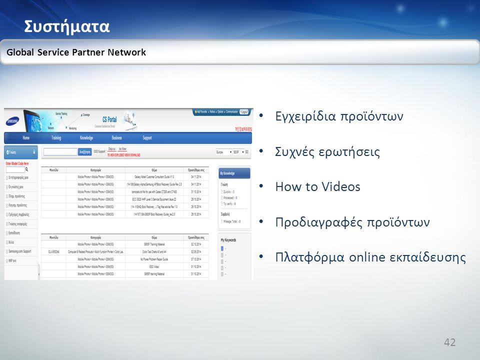 Συστήματα Global Service Partner Network Εγχειρίδια προϊόντων Συχνές ερωτήσεις How to Videos Προδιαγραφές προϊόντων Πλατφόρμα online εκπαίδευσης 42