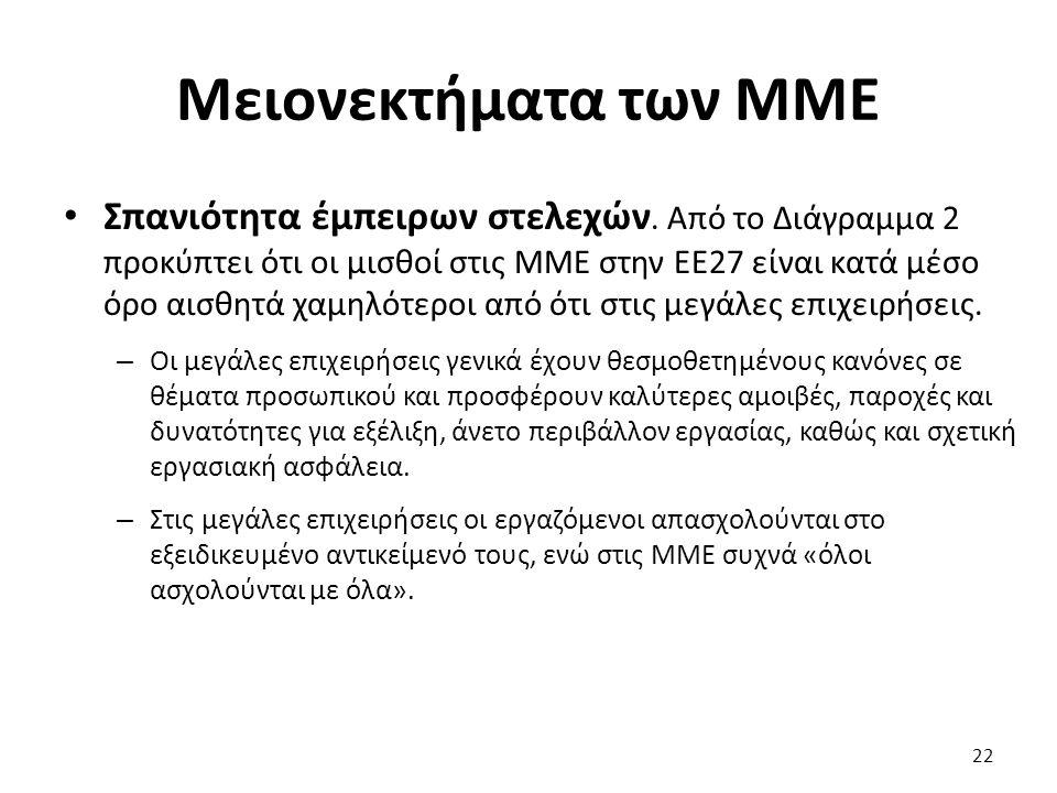 Μειονεκτήματα των ΜΜΕ Σπανιότητα έμπειρων στελεχών. Από το Διάγραμμα 2 προκύπτει ότι οι μισθοί στις ΜΜΕ στην ΕΕ27 είναι κατά μέσο όρο αισθητά χαμηλότε