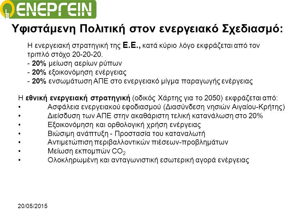 20/05/2015 Υφιστάμενη Πολιτική στον ενεργειακό Σχεδιασμό: Η ενεργειακή στρατηγική της Ε.Ε., κατά κύριο λόγο εκφράζεται από τον τριπλό στόχο 20-20-20.