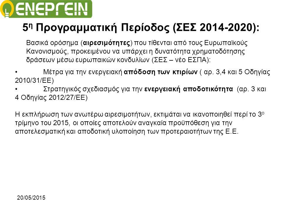 20/05/2015 5 η Προγραμματική Περίοδος (ΣΕΣ 2014-2020): Ο βραχυπρόθεσμος σχεδιασμός της ΠΒΑ, μέσω του εγκεκριμένου Περιφερειακού Προγράμματος για την περίοδο 2014-2020, εστιάζει σε δράσεις που αφορούν : Ενίσχυση ενεργειακής απόδοσης δημοσίων κτιρίων (μεγάλοι καταναλωτές) Ιδιωτικές κατοικίες (ενεργειακή φτώχεια) Γεωθερμία Επιχειρήσεις (τριτογενής τομέας) Αξίζει αναφοράς το γεγονός, ότι η χάραξη ενεργειακής πολιτικής αποτελεί αρμοδιότητα των κεντρικών φορέων της κυβέρνησης (Υπουργεία – ΡΑΕ – ΑΔΜΗΕ) και η εξειδίκευση-υλοποίηση του ενδεχομένως να αποτελέσει αντικείμενο της τοπικής αυτοδιοίκησης (Περιφέρεια-Δήμοι).