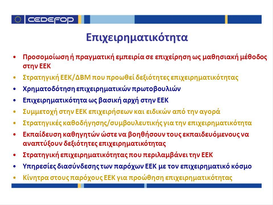 Προσομοίωση ή πραγματική εμπειρία σε επιχείρηση ως μαθησιακή μέθοδος στην ΕΕΚ Στρατηγική ΕΕΚ/ΔΒΜ που προωθεί δεξιότητες επιχειρηματικότητας Χρηματοδότηση επιχειρηματικών πρωτοβουλιών Επιχειρηματικότητα ως βασική αρχή στην ΕΕΚ Συμμετοχή στην ΕΕΚ επιχειρήσεων και ειδικών από την αγορά Στρατηγικές καθοδήγησης/συμβουλευτικής για την επιχειρηματικότητα Εκπαίδευση καθηγητών ώστε να βοηθήσουν τους εκπαιδευόμενους να αναπτύξουν δεξιότητες επιχειρηματικότητας Στρατηγική επιχειρηματικότητας που περιλαμβάνει την ΕΕΚ Υπηρεσίες διασύνδεσης των παρόχων ΕΕΚ με τον επιχειρηματικό κόσμο Κίνητρα στους παρόχους ΕΕΚ για προώθηση επιχειρηματικότητας