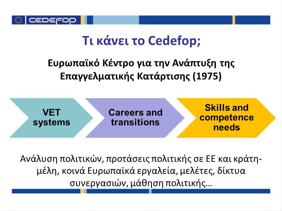 Τι κάνει το Cedefop; Ευρωπαϊκό Κέντρο για την Ανάπτυξη της Επαγγελματικής Κατάρτισης (1975) Ανάλυση πολιτικών, προτάσεις πολιτικής σε ΕΕ και κράτη- μέλη, κοινά Ευρωπαϊκά εργαλεία, μελέτες, δίκτυα συνεργασιών, μάθηση πολιτικής… VET systems Careers and transitions Skills and competence needs