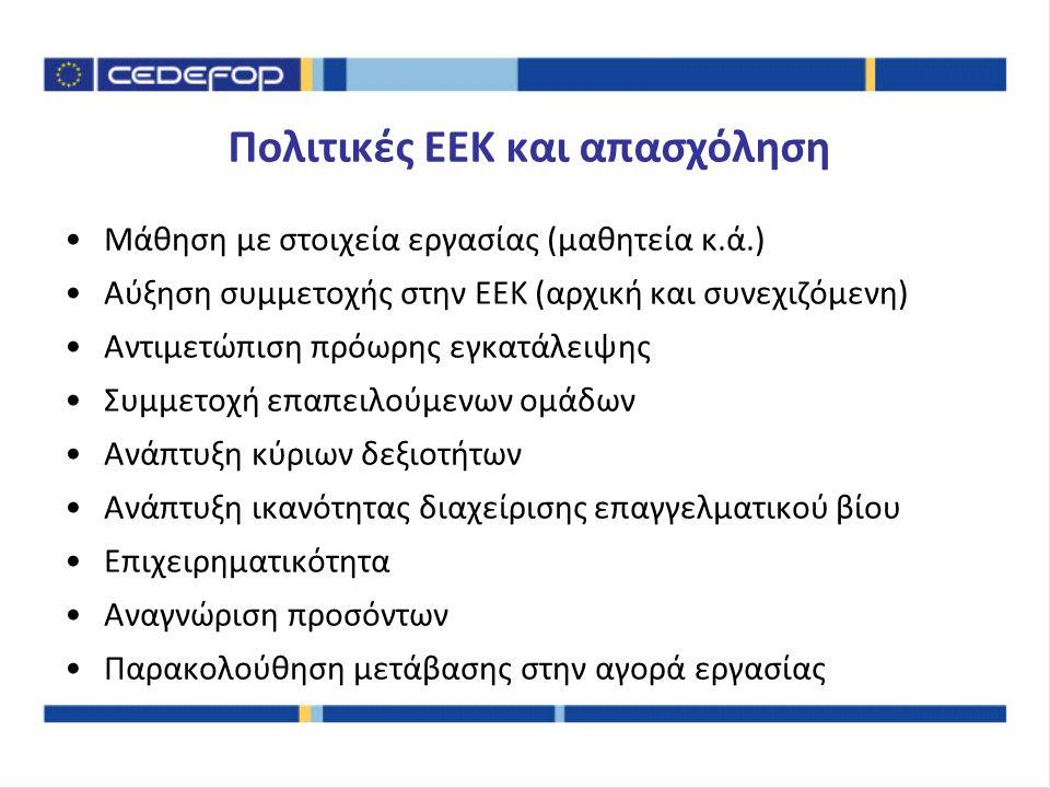 Πολιτικές ΕΕΚ και απασχόληση Μάθηση με στοιχεία εργασίας (μαθητεία κ.ά.) Αύξηση συμμετοχής στην ΕΕΚ (αρχική και συνεχιζόμενη) Αντιμετώπιση πρόωρης εγκατάλειψης Συμμετοχή επαπειλούμενων ομάδων Ανάπτυξη κύριων δεξιοτήτων Ανάπτυξη ικανότητας διαχείρισης επαγγελματικού βίου Επιχειρηματικότητα Αναγνώριση προσόντων Παρακολούθηση μετάβασης στην αγορά εργασίας