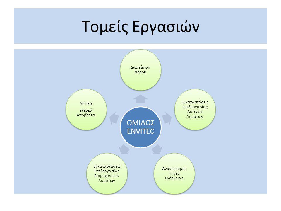 Tομείς Εργασιών ΟΜΙΛΟΣ ENVITEC Διαχείριση Νερού Εγκαταστάσεις Επεξεργασίας Αστικών Λυμάτων Ανανεώσιμες Πηγές Ενέργειας Εγκαταστάσεις Επεξεργασίας Βιομ