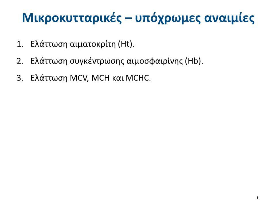 Μικροκυτταρικές – υπόχρωμες αναιμίες 1.Ελάττωση αιματοκρίτη (Ht). 2.Ελάττωση συγκέντρωσης αιμοσφαιρίνης (Hb). 3.Ελάττωση MCV, MCH και MCHC. 6