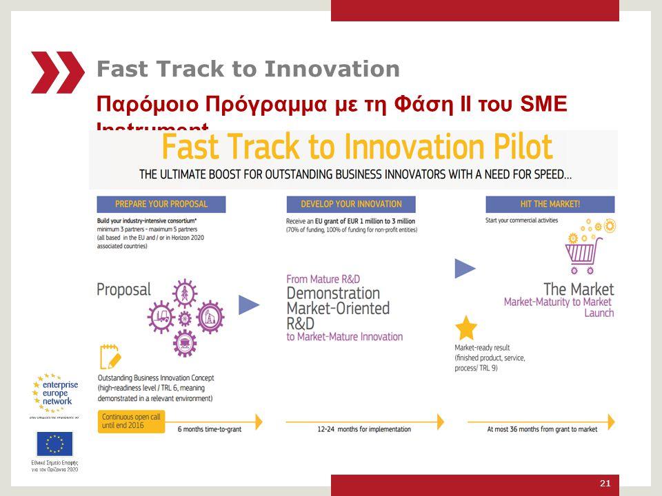 Παρόμοιο Πρόγραμμα με τη Φάση ΙΙ του SME Instrument 21 Fast Track to Innovation
