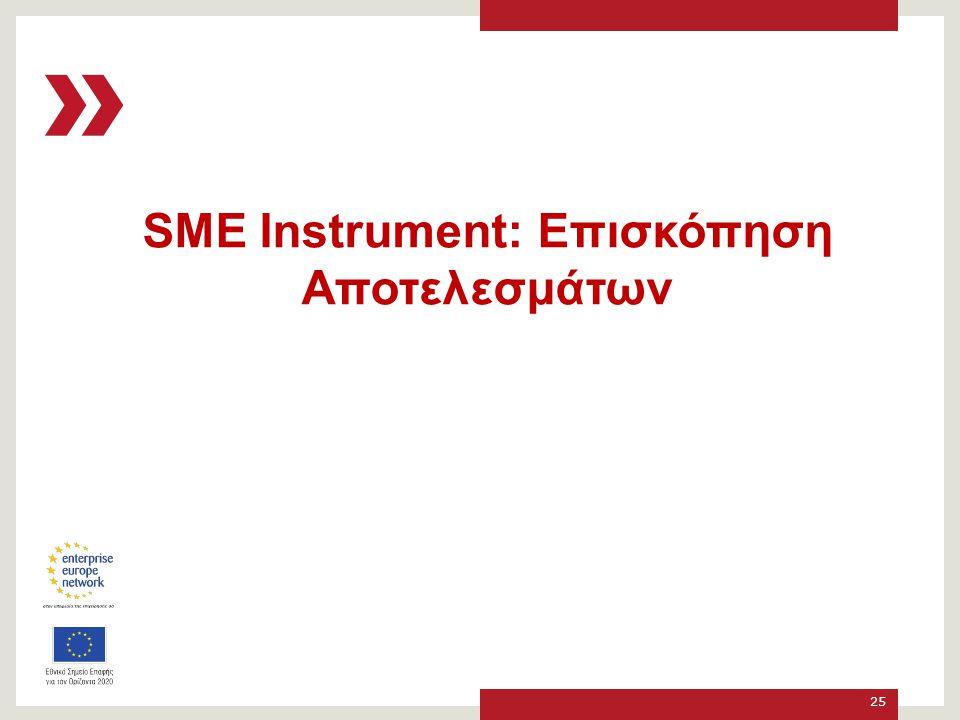 SME Instrument: Επισκόπηση Αποτελεσμάτων 25