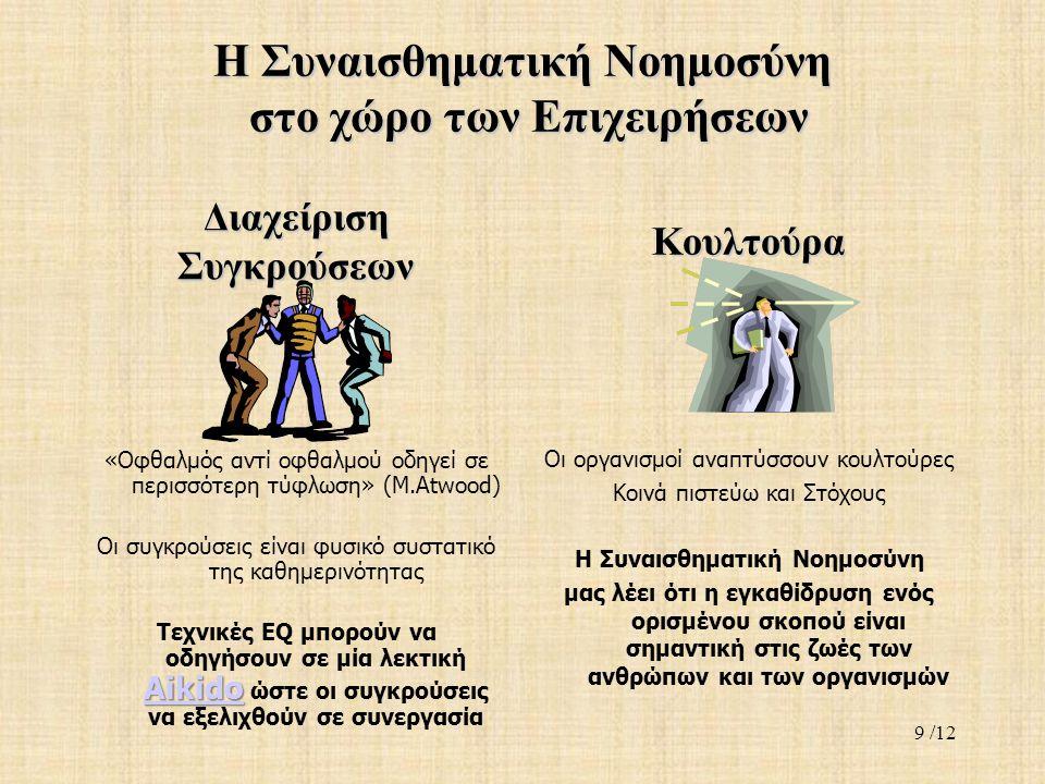 Διαχείριση Συγκρούσεων «Οφθαλμός αντί οφθαλμού οδηγεί σε περισσότερη τύφλωση» (Μ.Atwood) Οι συγκρούσεις είναι φυσικό συστατικό της καθημερινότητας Aikido Aikido Τεχνικές EQ μπορούν να οδηγήσουν σε μία λεκτική Aikido ώστε οι συγκρούσεις να εξελιχθούν σε συνεργασία Aikido Οι οργανισμοί αναπτύσσουν κουλτούρες Κοινά πιστεύω και Στόχους Η Συναισθηματική Νοημοσύνη μας λέει ότι η εγκαθίδρυση ενός ορισμένου σκοπού είναι σημαντική στις ζωές των ανθρώπων και των οργανισμών Η Συναισθηματική Νοημοσύνη στο χώρο των Επιχειρήσεων Κουλτούρα 9 /12
