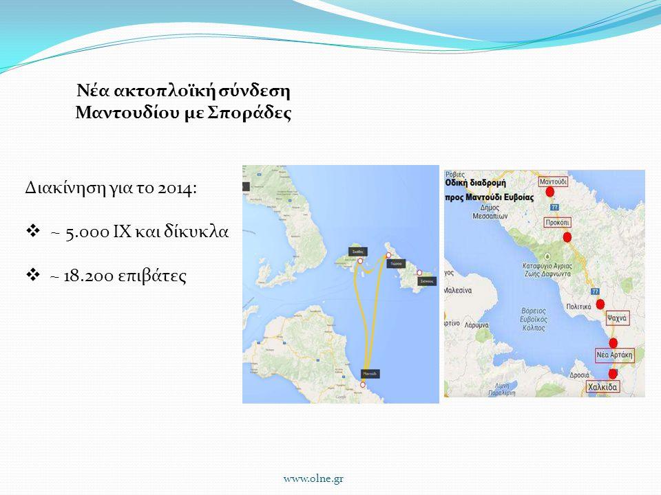 www.olne.gr Νέα ακτοπλοϊκή σύνδεση Μαντουδίου με Σποράδες Διακίνηση για το 2014:  ~ 5.000 ΙΧ και δίκυκλα  ~ 18.200 επιβάτες