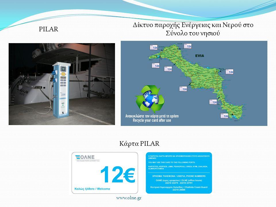 Δίκτυο παροχής Ενέργειας και Νερού στο Σύνολο του νησιού PILAR Κάρτα PILAR