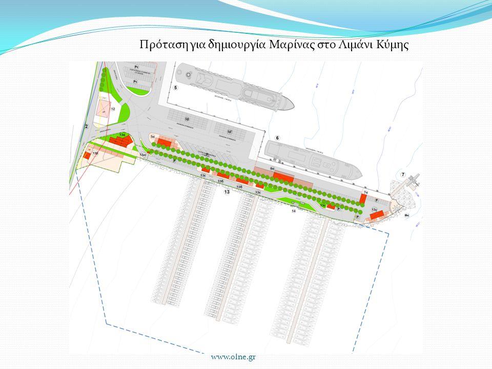 Ο.Λ.Ν.Ε. & Εύβοια Πρόταση για ενιαία Ευβοϊκή ταυτότητα σκιάστρων www.olne.gr